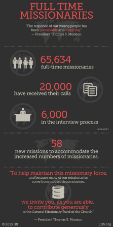 quote-monson-missionaries-1173935-gallery